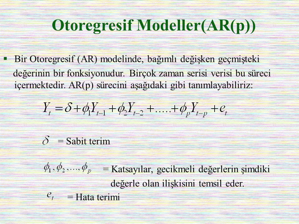 Otoregresif Modeller(AR(p))
