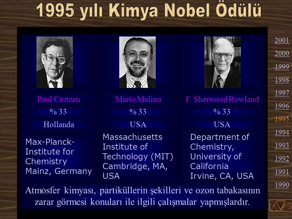 1995 yılı Kimya Nobel Ödülü Paul Crutzen. Mario Malino. F. Sherwood Rowland. % 33. Hollanda. USA.