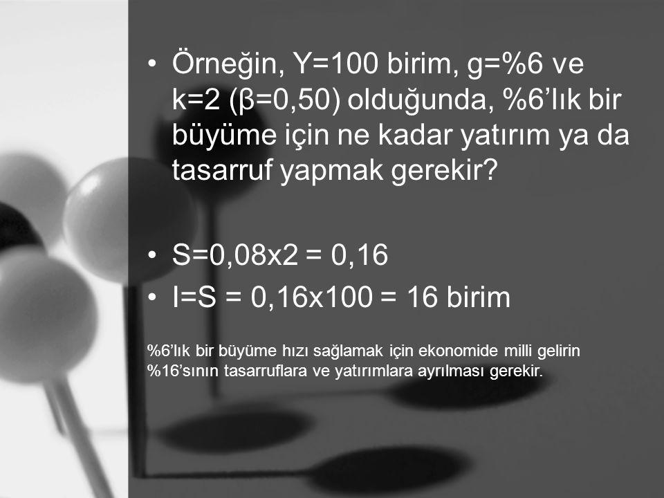 Örneğin, Y=100 birim, g=%6 ve k=2 (β=0,50) olduğunda, %6'lık bir büyüme için ne kadar yatırım ya da tasarruf yapmak gerekir
