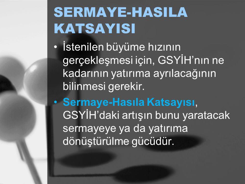 SERMAYE-HASILA KATSAYISI