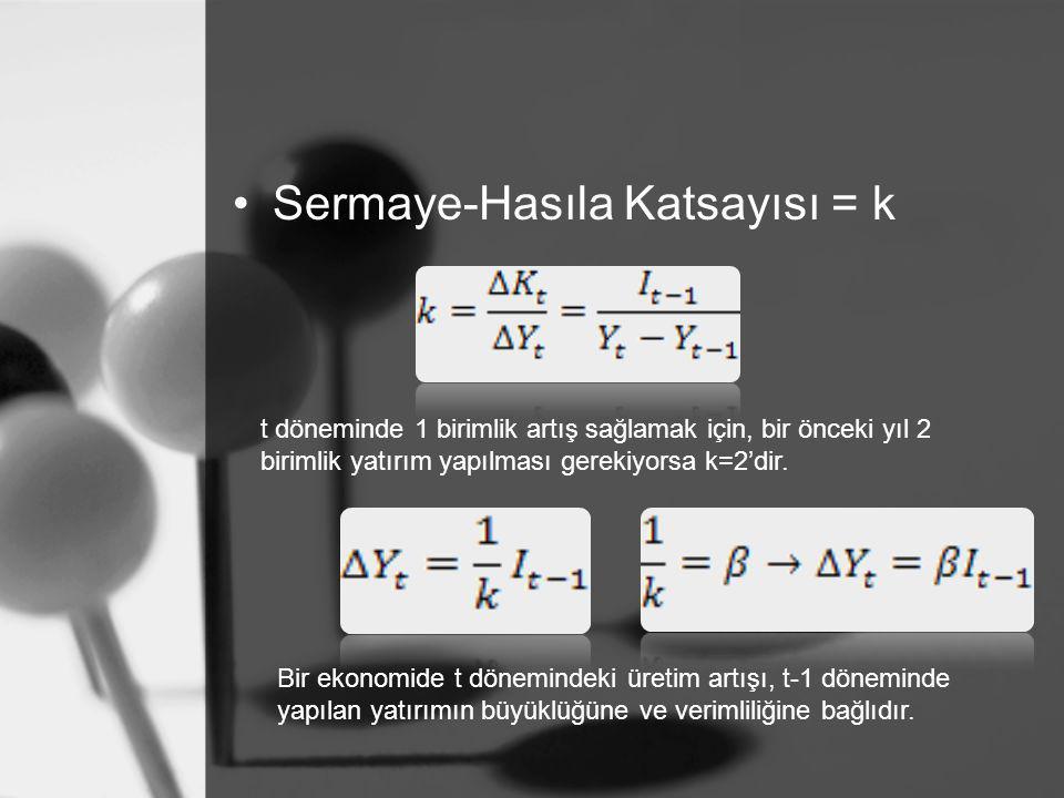 Sermaye-Hasıla Katsayısı = k