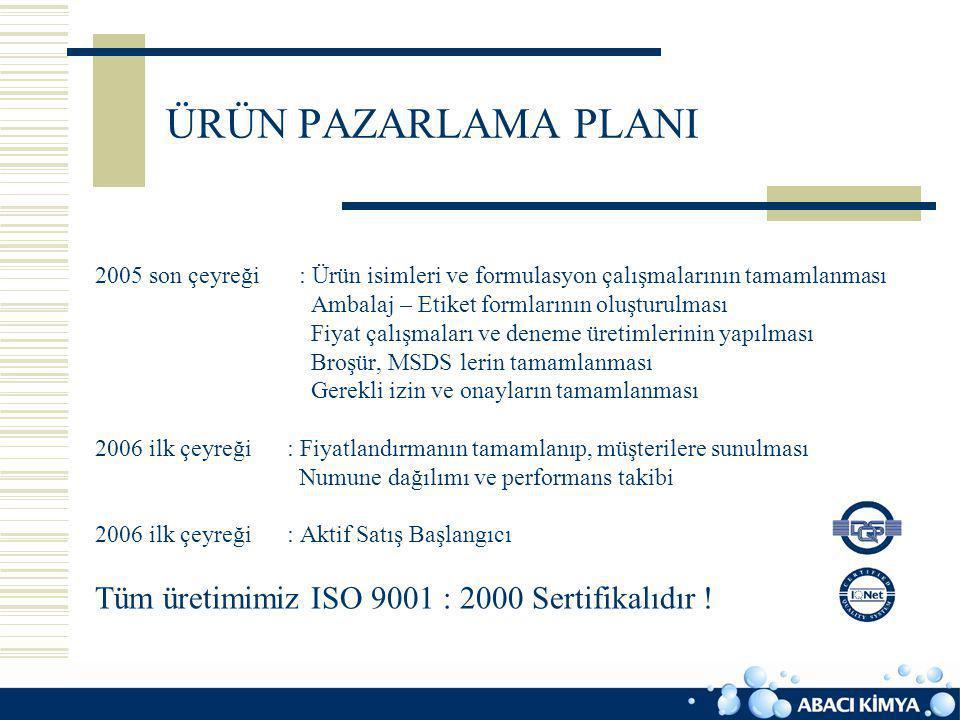 ÜRÜN PAZARLAMA PLANI Tüm üretimimiz ISO 9001 : 2000 Sertifikalıdır !