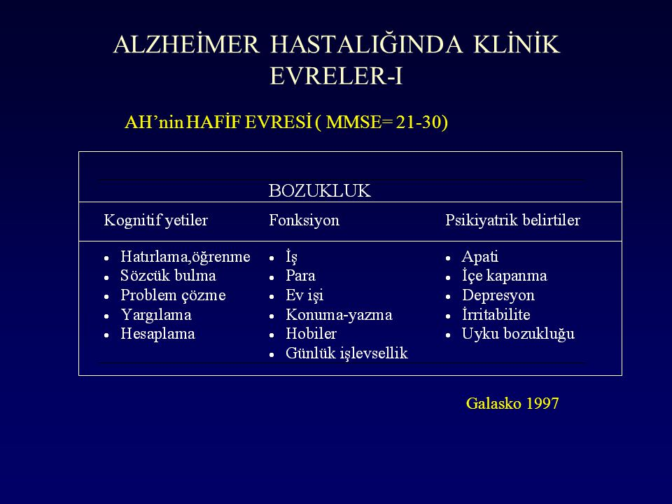 ALZHEİMER HASTALIĞINDA KLİNİK EVRELER-I