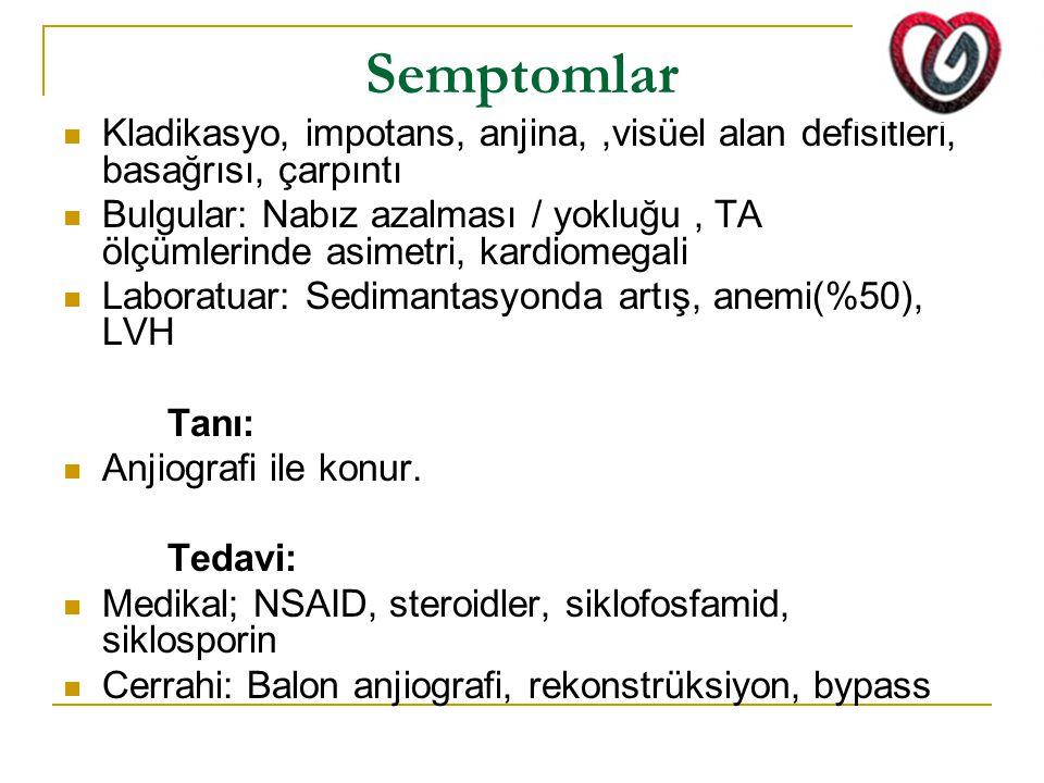Semptomlar Kladikasyo, impotans, anjina, ,visüel alan defisitleri, basağrısı, çarpıntı.