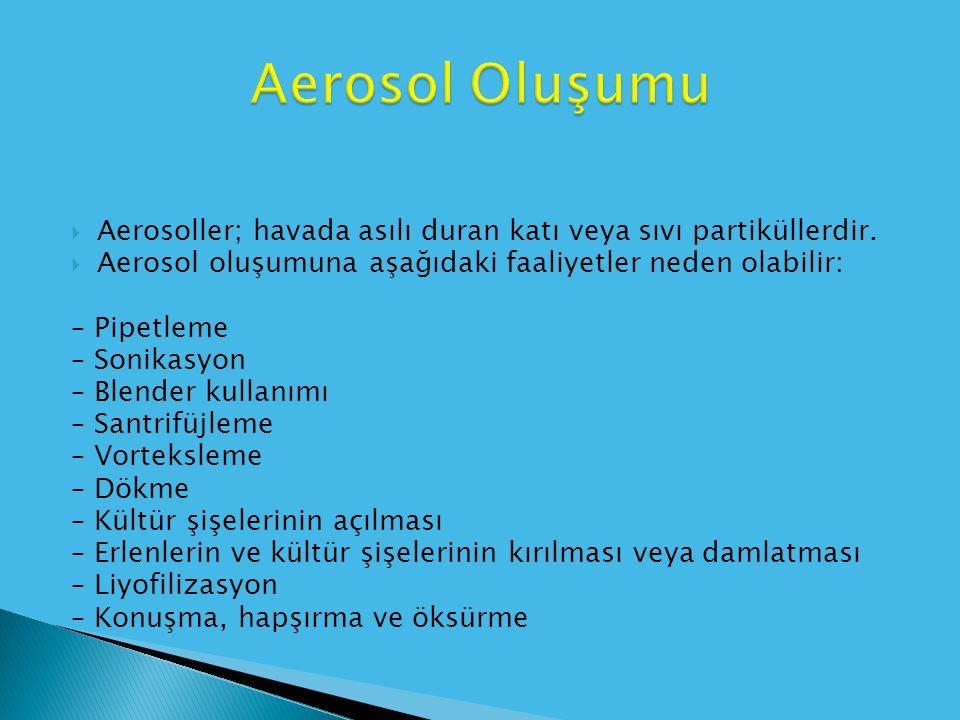Aerosol Oluşumu Aerosoller; havada asılı duran katı veya sıvı partiküllerdir. Aerosol oluşumuna aşağıdaki faaliyetler neden olabilir: