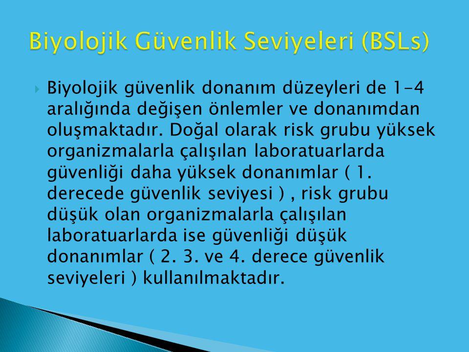 Biyolojik Güvenlik Seviyeleri (BSLs)