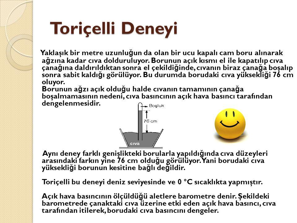 Toriçelli Deneyi