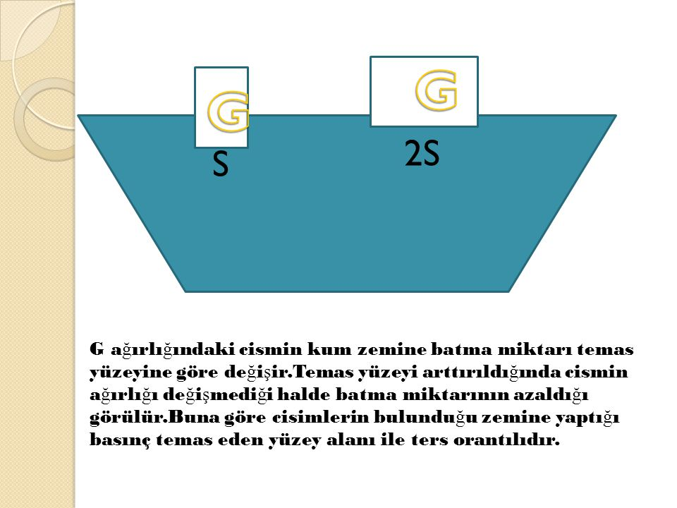 G G. 2S. S.