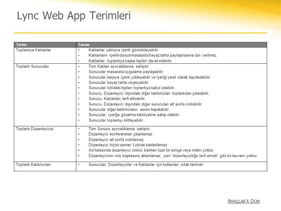 Lync Web App Terimleri Amaçlar a Dön Terim Tanım Toplantıya Katılanlar
