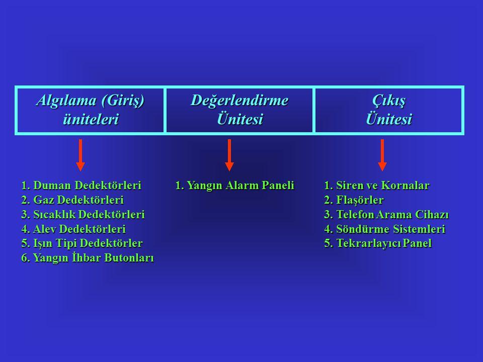 Algılama (Giriş) üniteleri Değerlendirme Ünitesi