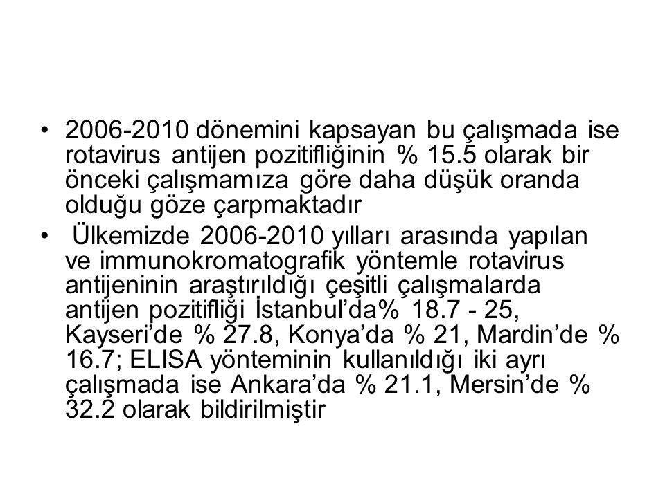 2006-2010 dönemini kapsayan bu çalışmada ise rotavirus antijen pozitifliğinin % 15.5 olarak bir önceki çalışmamıza göre daha düşük oranda olduğu göze çarpmaktadır