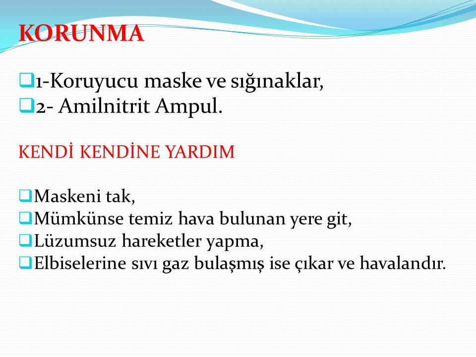 KORUNMA 1-Koruyucu maske ve sığınaklar, 2- Amilnitrit Ampul.