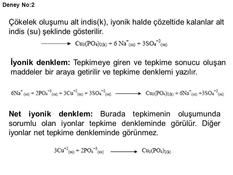 Deney No:2 Çökelek oluşumu alt indis(k), iyonik halde çözeltide kalanlar alt indis (su) şeklinde gösterilir.