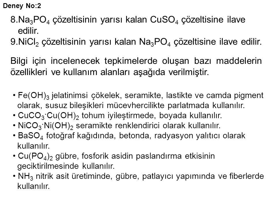 8.Na3PO4 çözeltisinin yarısı kalan CuSO4 çözeltisine ilave edilir.