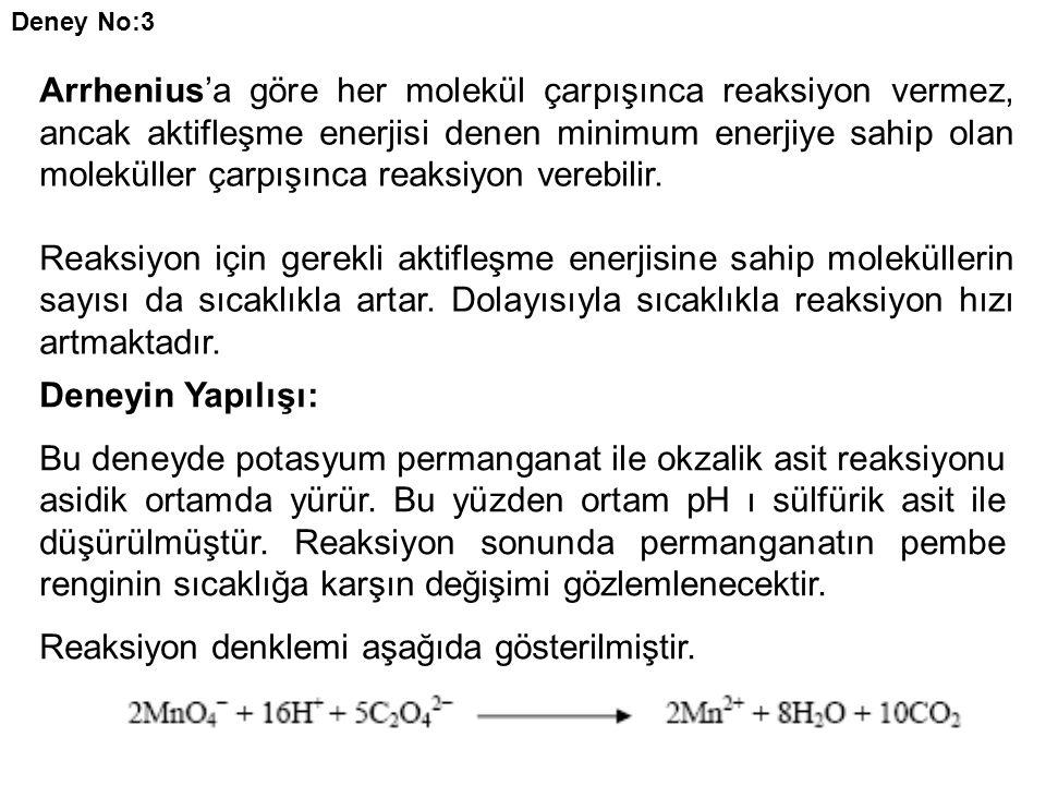 Reaksiyon denklemi aşağıda gösterilmiştir.