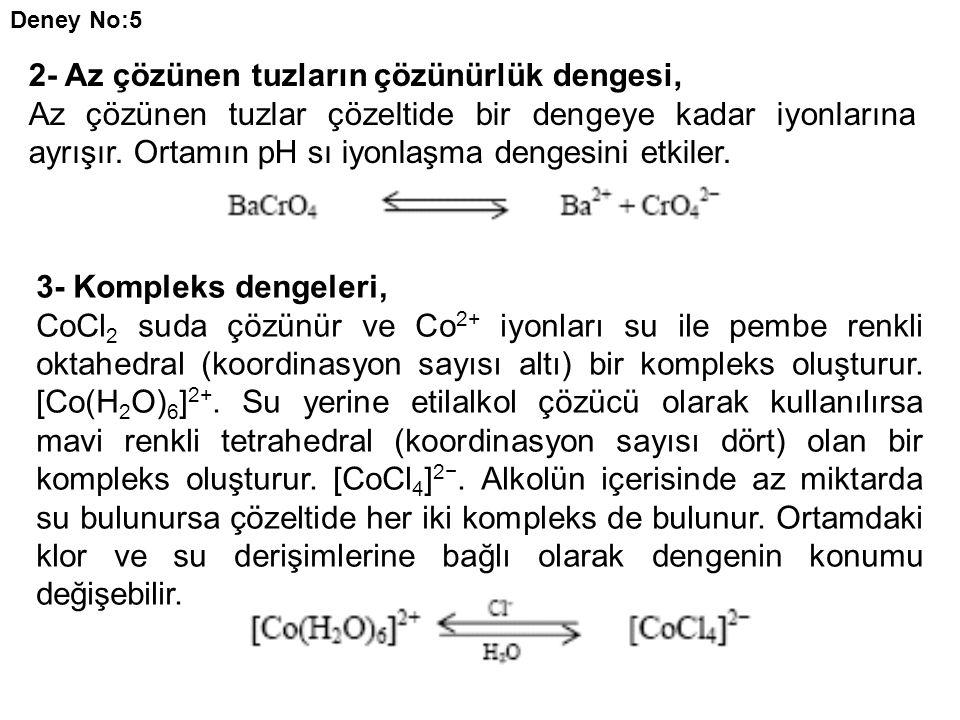 2- Az çözünen tuzların çözünürlük dengesi,