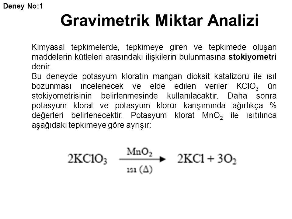 Gravimetrik Miktar Analizi