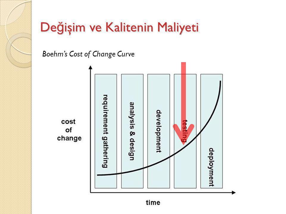 Değişim ve Kalitenin Maliyeti
