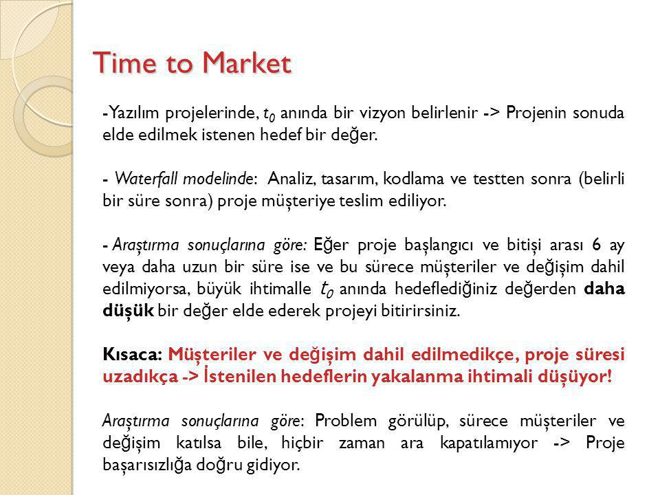 Time to Market Yazılım projelerinde, t0 anında bir vizyon belirlenir -> Projenin sonuda elde edilmek istenen hedef bir değer.