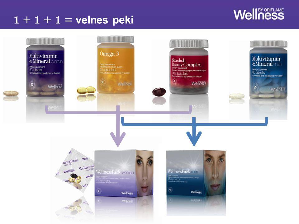 1 + 1 + 1 = velnes peki MJ Gone through these unique products