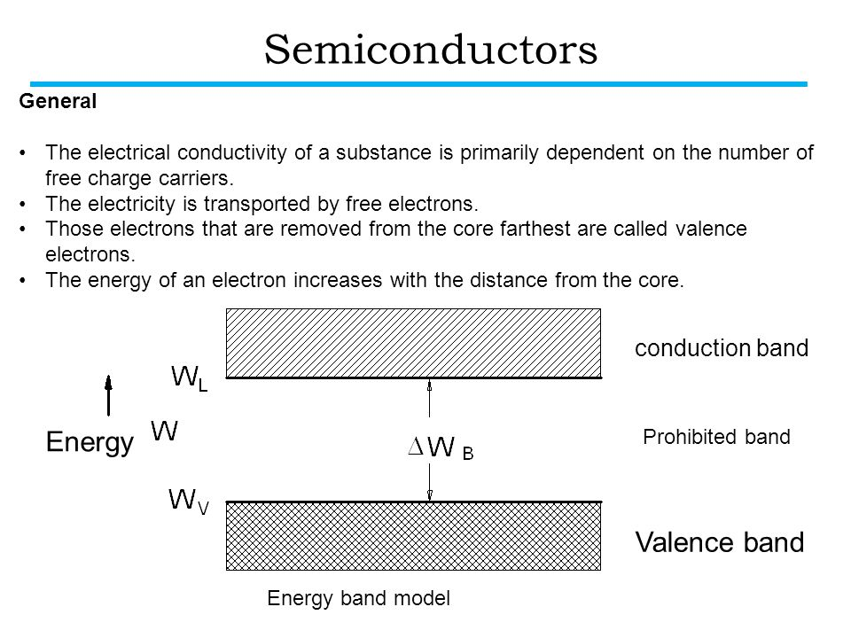 Semiconductors Energy Valence band conduction band General