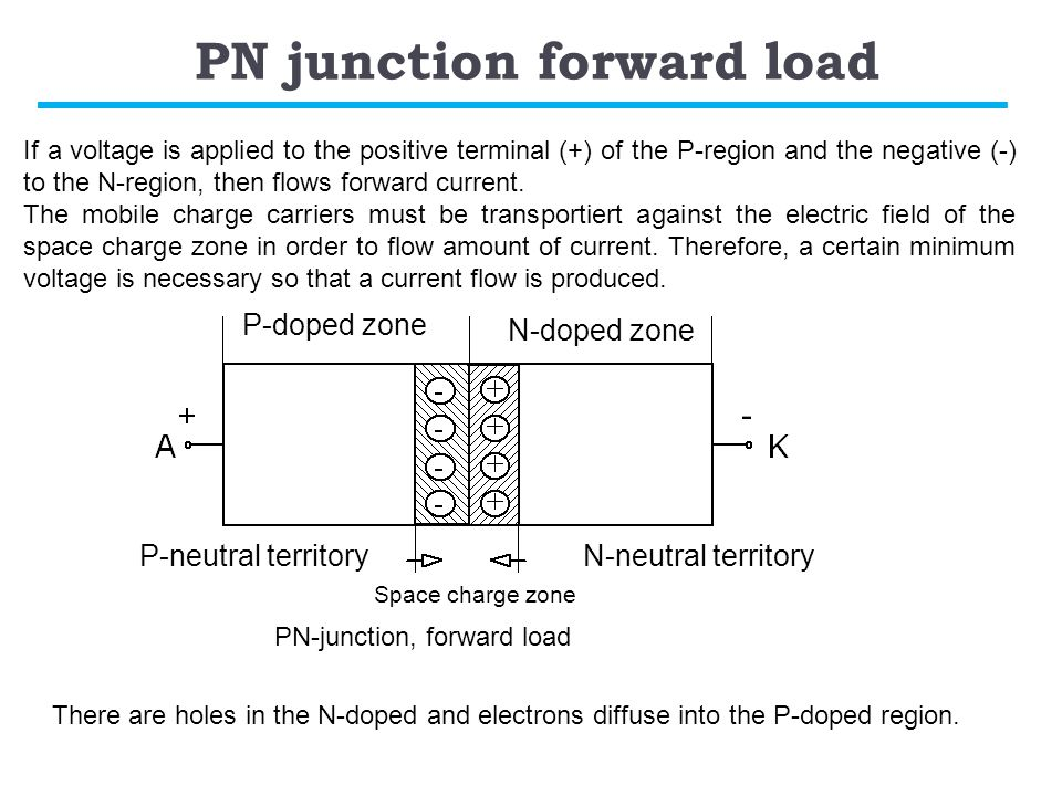 PN junction forward load