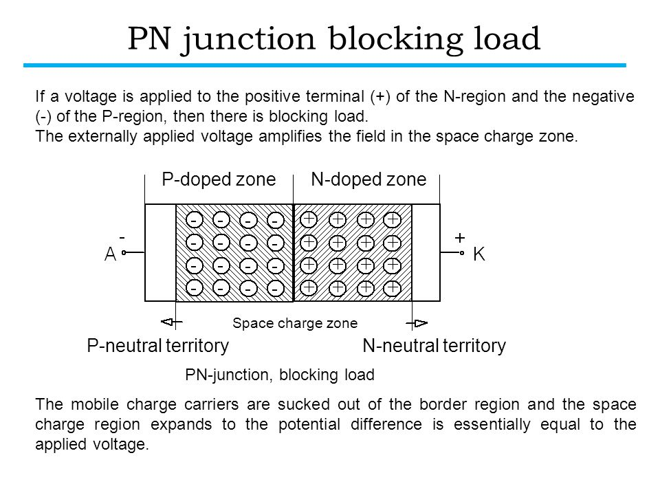 PN junction blocking load