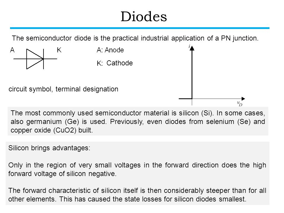 Diodes The semiconductor diode is the practical industrial application of a PN junction. Cathode. circuit symbol, terminal designation.