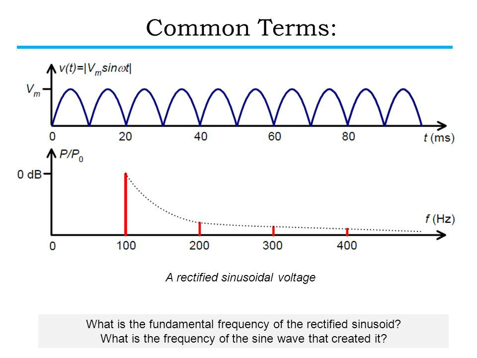 Common Terms: A rectified sinusoidal voltage