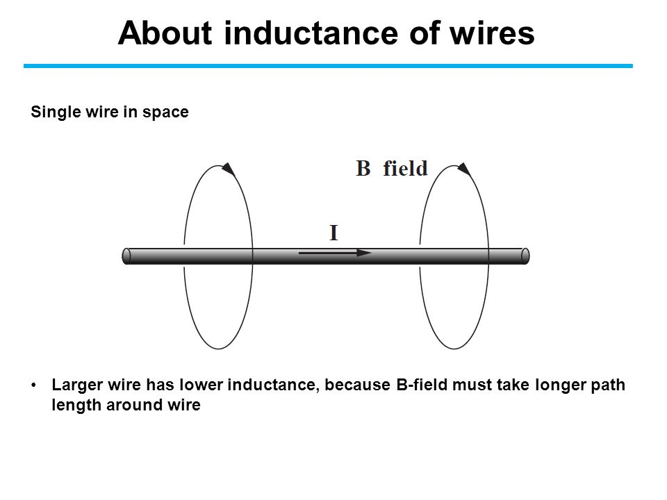 About inductance of wires