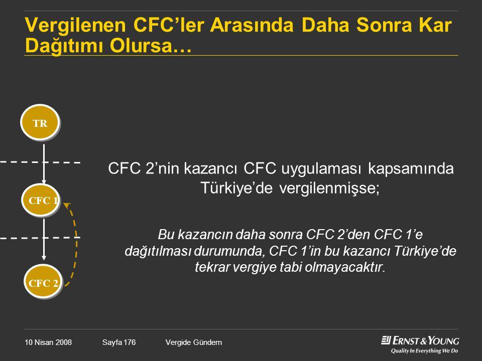 Vergilenen CFC'ler Arasında Daha Sonra Kar Dağıtımı Olursa…