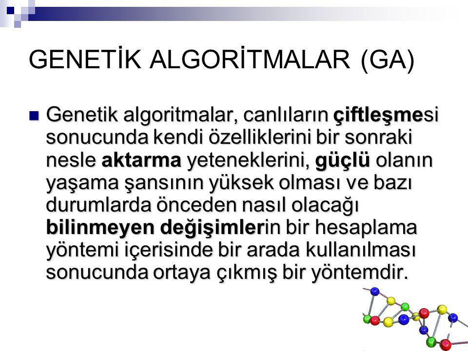 GENETİK ALGORİTMALAR (GA)