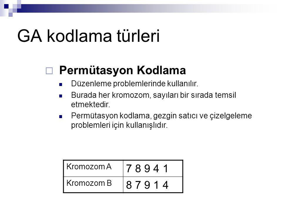 GA kodlama türleri Permütasyon Kodlama 7 8 9 4 1 8 7 9 1 4