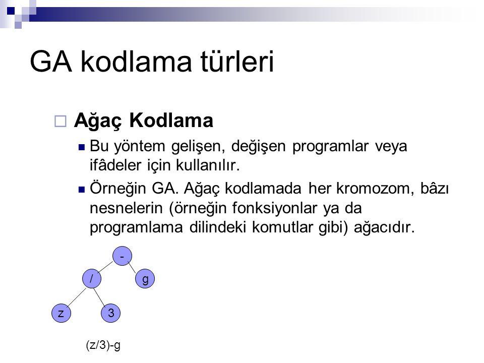GA kodlama türleri Ağaç Kodlama