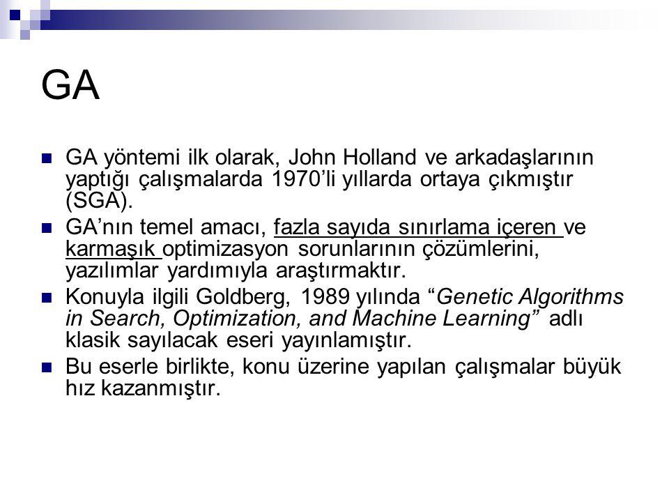 GA GA yöntemi ilk olarak, John Holland ve arkadaşlarının yaptığı çalışmalarda 1970'li yıllarda ortaya çıkmıştır (SGA).