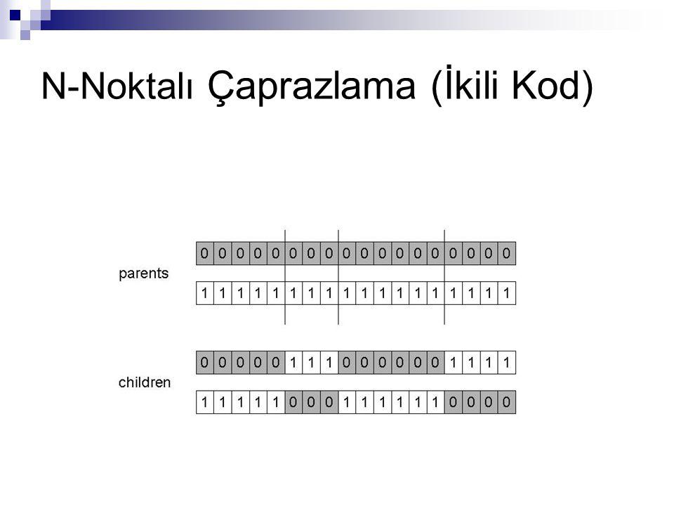 N-Noktalı Çaprazlama (İkili Kod)