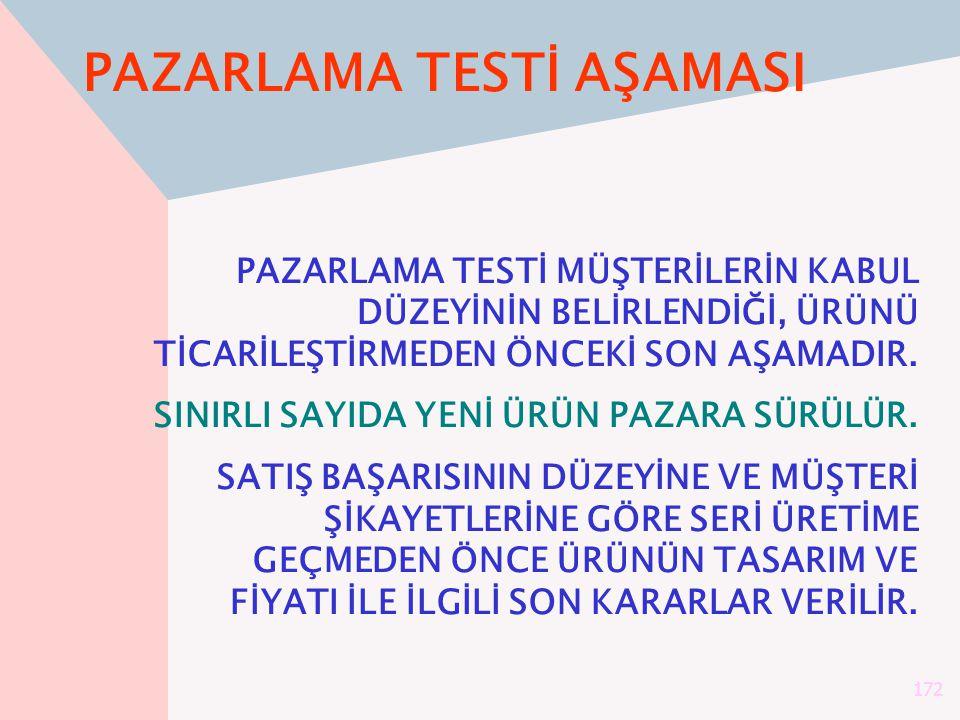 PAZARLAMA TESTİ AŞAMASI