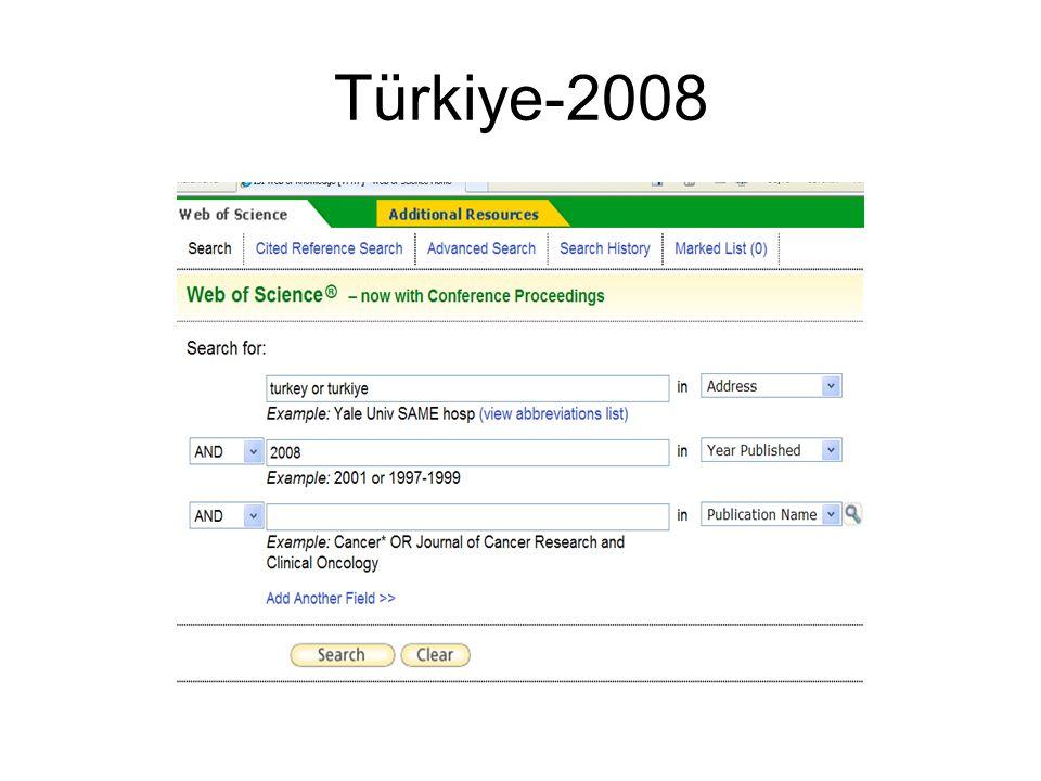 Türkiye-2008