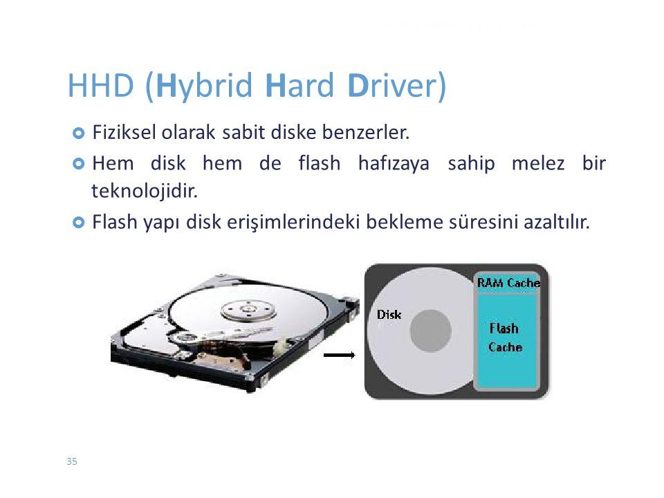 HHD (Hybrid Hard Driver)