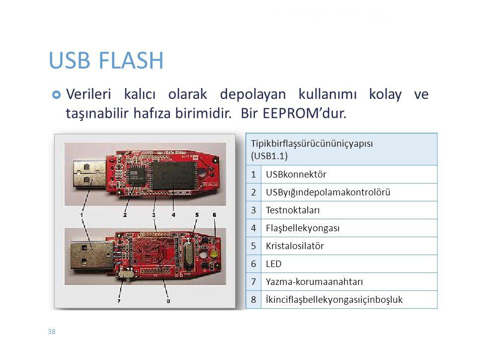 USB FLASH kalıcı olarak depolayan kullanımı kolay ve