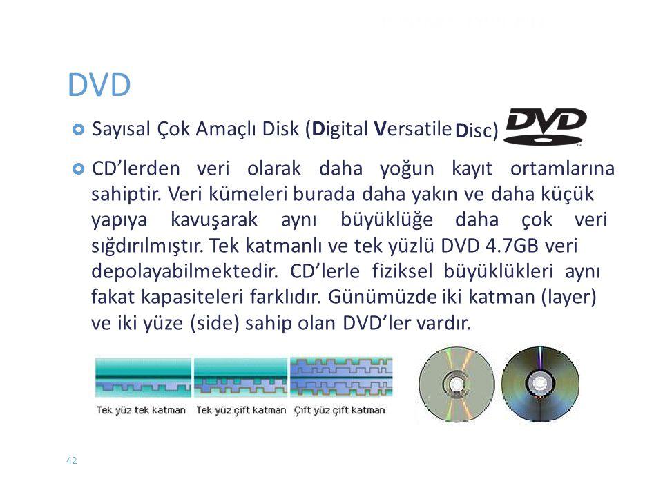 DVD Disc) DONANIM - EYLÜL 2012