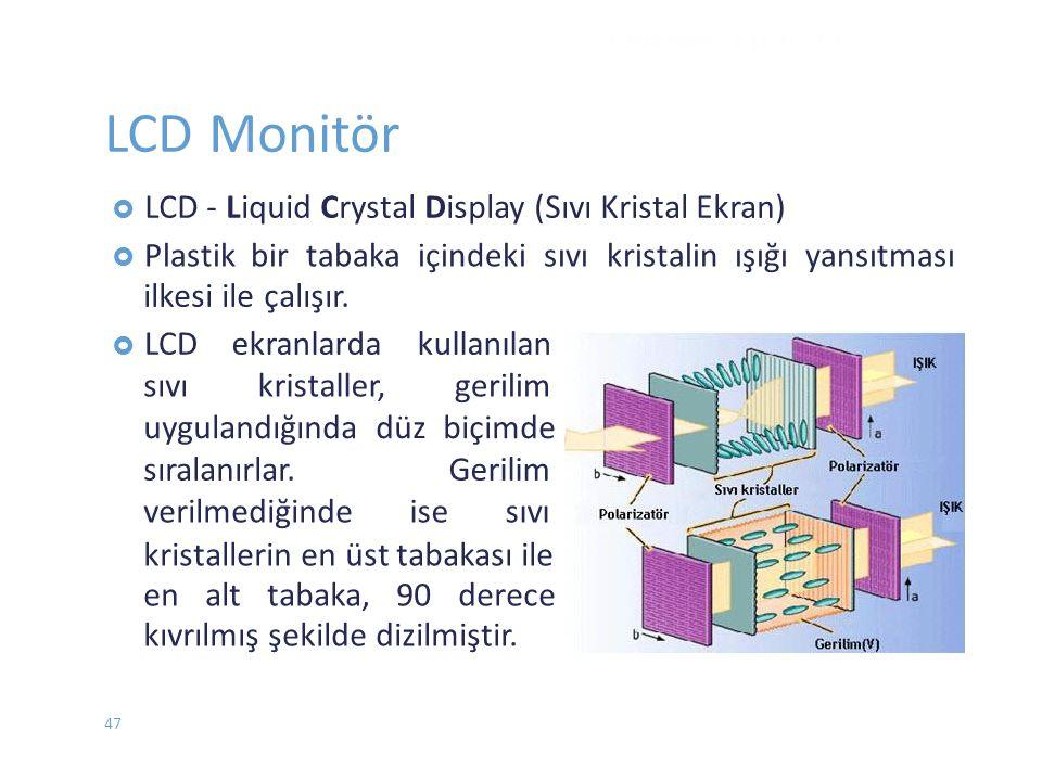 LCD Monitör bir tabaka içindeki sıvı kristalin ışığı yansıtması