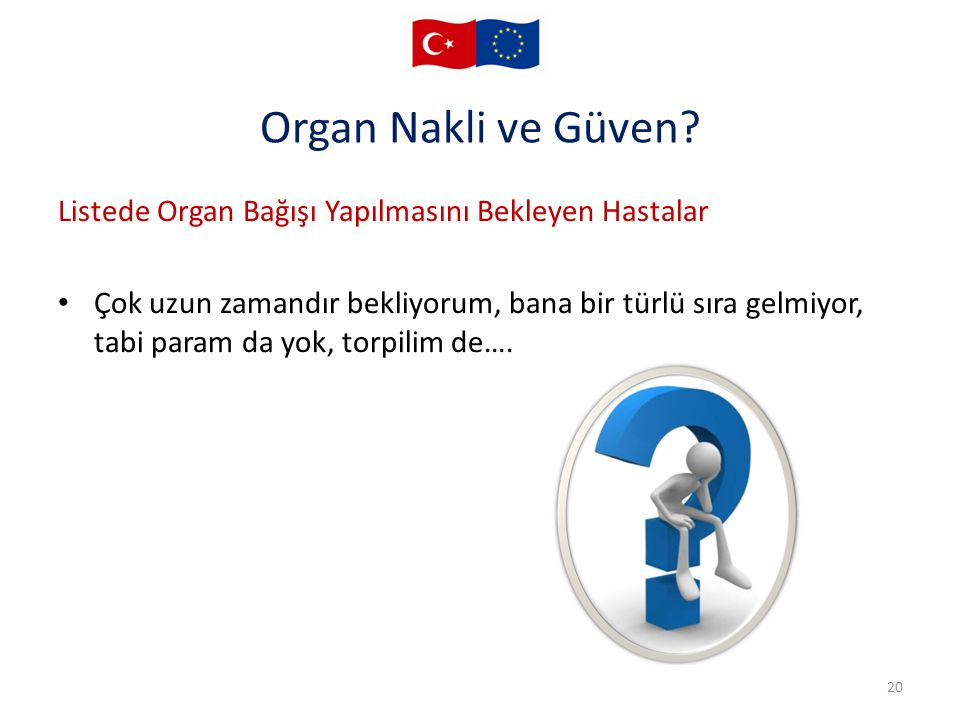 Organ Nakli ve Güven Listede Organ Bağışı Yapılmasını Bekleyen Hastalar.