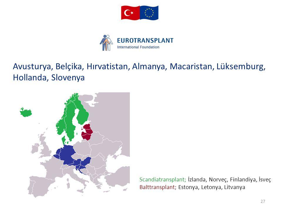 Avusturya, Belçika, Hırvatistan, Almanya, Macaristan, Lüksemburg, Hollanda, Slovenya