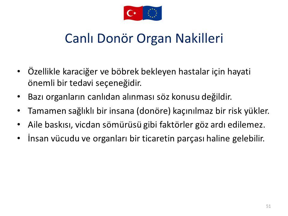 Canlı Donör Organ Nakilleri