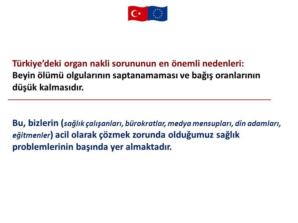 Türkiye'deki organ nakli sorununun en önemli nedenleri: