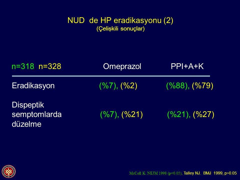 NUD de HP eradikasyonu (2)