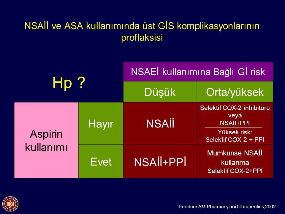 NSAİİ ve ASA kullanımında üst GİS komplikasyonlarının proflaksisi