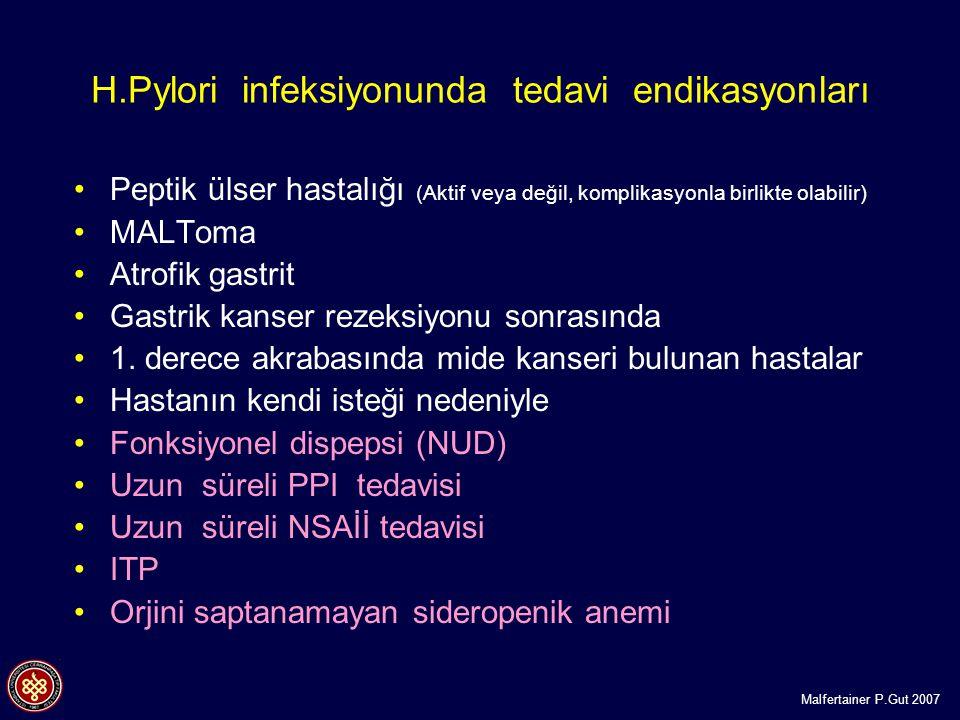 H.Pylori infeksiyonunda tedavi endikasyonları