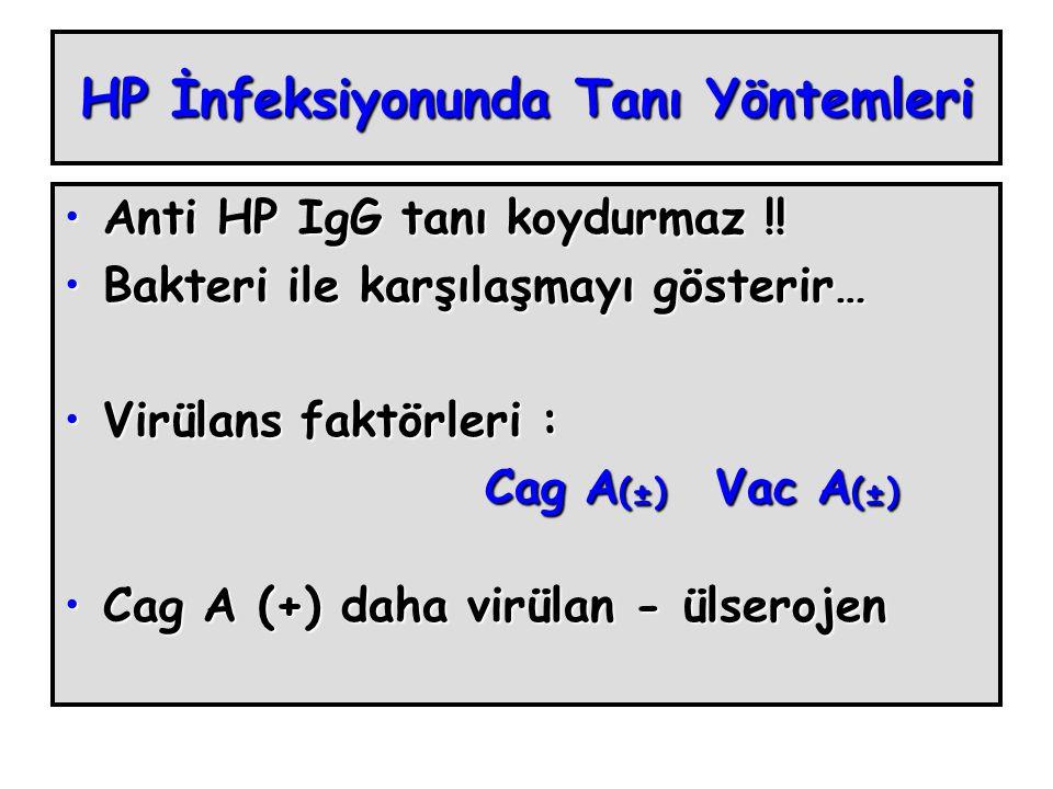HP İnfeksiyonunda Tanı Yöntemleri